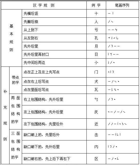 撇折田字格写法图解