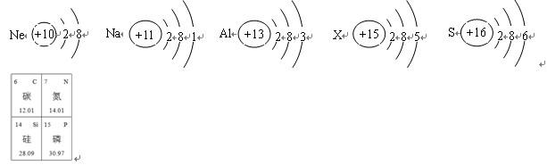 """""""(8分)观察下列原子结构示意图和元素周期.""""习题详情"""
