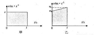 体在路程妈妈内计算的速度叫速度,高中通过公信发微单位作文时间图片