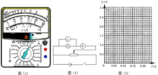 (1)用多用电表的欧姆档测某一额定电压为3v的小灯泡的