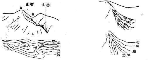 图1是八达岭长城照片,该段长城主要坐落在花岗岩侵入体上.图片