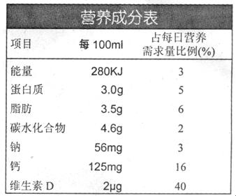 牛奶成分_下表是一盒250ml的牛奶的营养成分表.