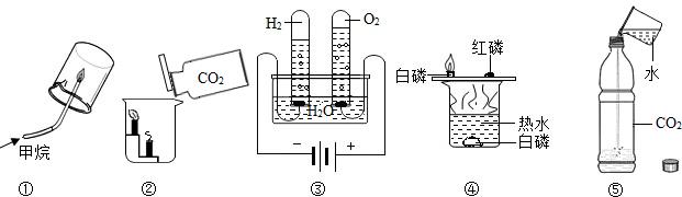 验证铁丝在氧气中的燃烧产物为四氧化三铁 c.验证白磷是可.