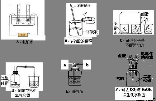 """化学实验方案设计与评价知识点 """"小红的家庭化学实验室有如下物品:①图片"""