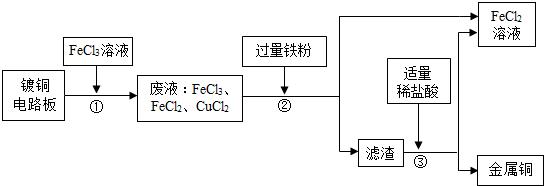 """""""工业上生产电路板及处理废液的工艺流程如下.""""习题详情"""