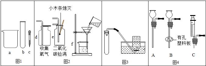 与门物理电路图