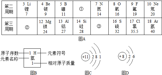 ; (3)图d是氧元素的原子结构示意图,图a中与氧元素