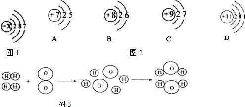 """原子结构示意图与离子结构示意图知识点 """"某粒子的结构示意图为,则有"""