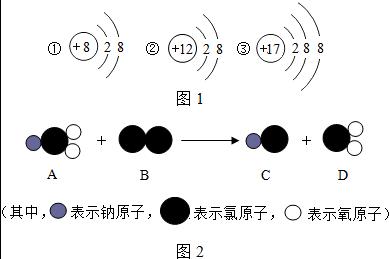 ;与粒子③具有相同的电子层结构的稀有气体元素