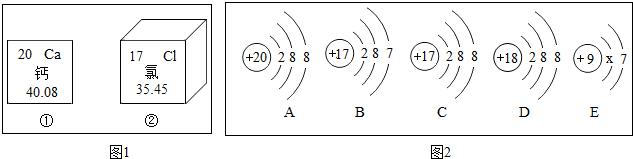 镁原子的结构示意图为,下列说法错误的是____-乐乐题库