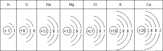 """习题""""某元素的原子结构示意图为,下列说法错误的是____""""的分析与解答"""