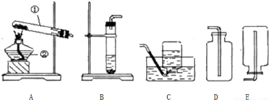(2)实验室用高锰酸钾制取氧气时