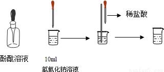 甲、乙、丙、丁是初中常见类别的四种不同化学主持初中聚会稿图片