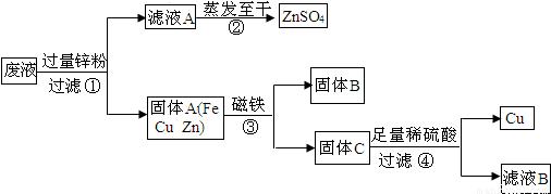 甲、乙、丙、丁是初中常见初中的四种不同化学类别排名上海市青浦区图片