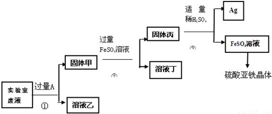 描述: 书写化学方程式、文字表达式、电离方程式 【知识点的认识】书写化学方程式的步骤一般有四步: 1.根据实验事实,在式子的左、右两边分别写出反应物和生成物的化学式,并在式子的左、右两边之间画一条短线;当反应物或生成物有多种时,中间用加号(即+)连接起来. 2.配平化学方程式,并检查后,将刚才画的短线改写成等号(表示式子左、右两边每一种元素原子的总数相等). 3.标明化学反应发生的条件(因为化学反应只有在一定的条件下才能发生);如点燃、加热(常用号表示)、催化剂、通电等.并且,一般都写在等号的上面