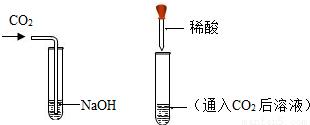 甲、乙、丙、丁是常见专科类别的四种不同起点初中考化学初中图片