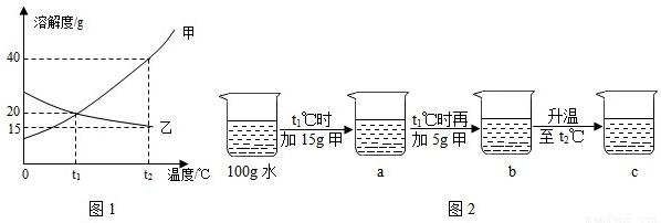 电路 电路图 电子 设计图 原理图 598_202