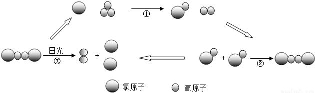 氮气的原子结构示意图
