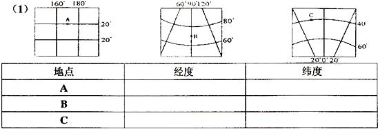 """南北半球和东西半球的划分知识点 """"东西半球分界线为____的经线圈.图片"""