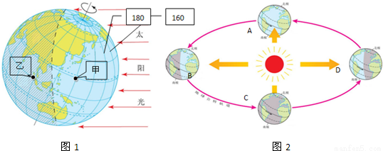 (1)在图中的地球公转