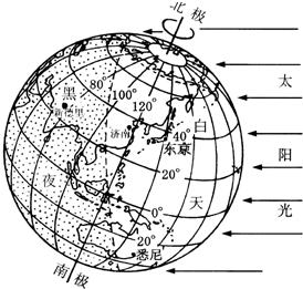 读春分日光照图和太阳直射点南北移动示意图,完成下列问题. 1 在图1中的赤道上用箭头标出地球自转方向 2 这一天太阳直射的纬线是 ,对应于图2中abcd四点中的