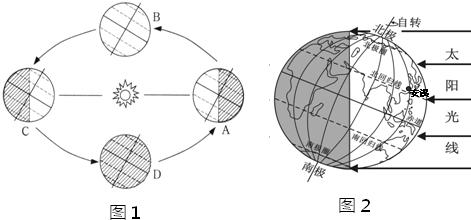 读 地球公转运动示意图 ,回答问题. 1 当地球位于B点时,太阳直射在 上,全球各地昼夜长短的特点是 ,这一天是二十四节气中的 . 2 当地球位于