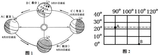 下列现象中,主要由地球公转运动引起的是