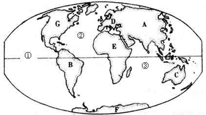 """读""""世界大洲和大陆分布图"""",完成下列要求七大洲为:a是"""