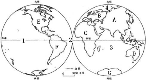 """""""习题详情  (1)图中表示的是东西半球还是南北半球&nbsp图片"""