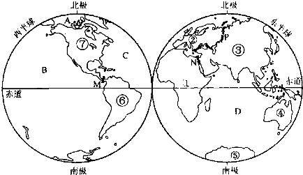读世界海陆分布图,写出图中序号所代表的地理事物名称