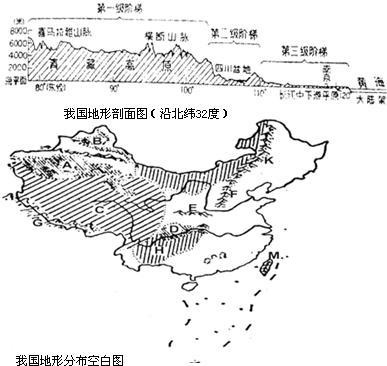 """读""""我国地形剖面图""""和""""中国地形分布空白图""""回答"""