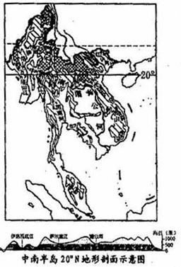 读中南半岛地形图及20°n地形剖面图