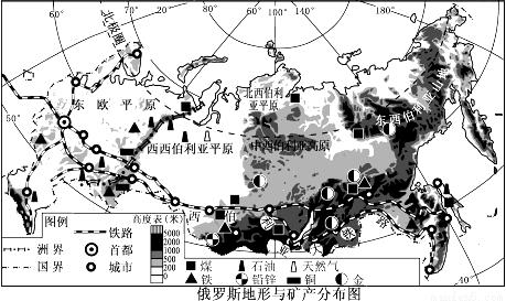 地形知识结构图