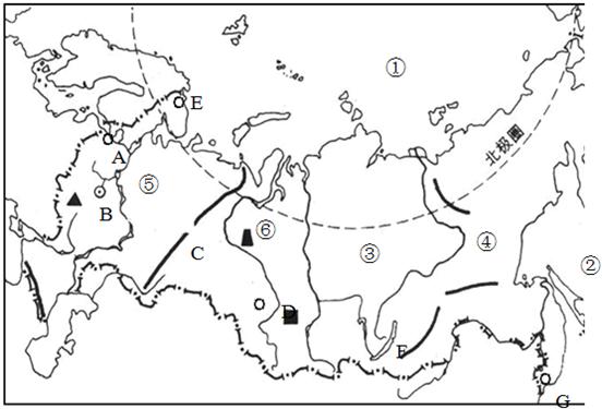 世界主要河流 矢量图
