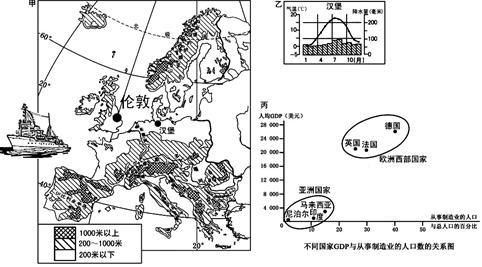 读 欧洲西部 气候类型 分布 图及气候直方图,回答