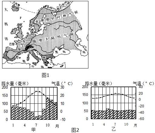 读 欧洲西部气候类型分布图 图甲 和 四种气温曲线和降水量柱状图 图