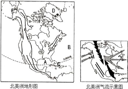 世界地形简图手绘