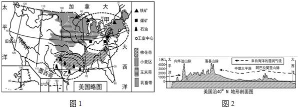欧美囹n���_下图是美国略图及美国沿40°n地形剖面图,读图回答下列问题.16分