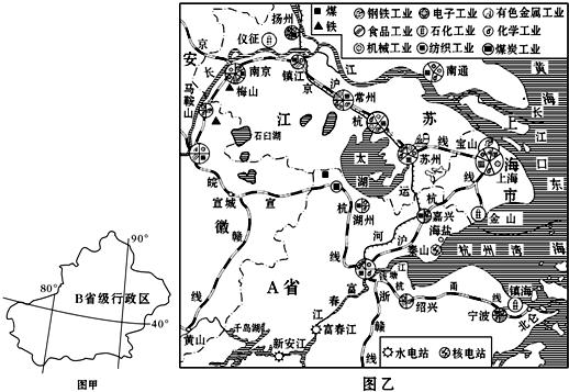 回答下列问题. 1 塔里木盆地的人口 城市和交通设施分布在图中位置