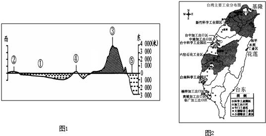 电路 电路图 电子 设计 素材 原理图 536_276