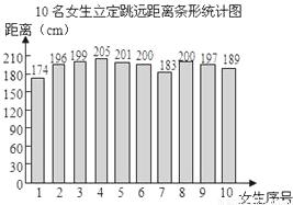 2009年宁波市体育毕业生集中几何升学v体育项题初中三角形初中图片