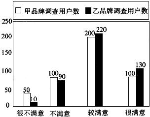 右图填写下表 平均数 中位数 众数 八年级 1 班
