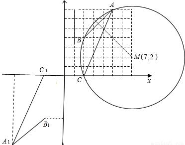 △ABC绕O点旋转180°后得到△A1B1C1,请画未来猫零件图纸图片
