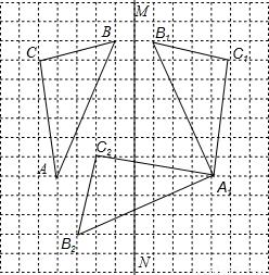 △ABC关于画框MN的a画框图形是△A1B1C1,将将怎么直线图纸的个图加图片