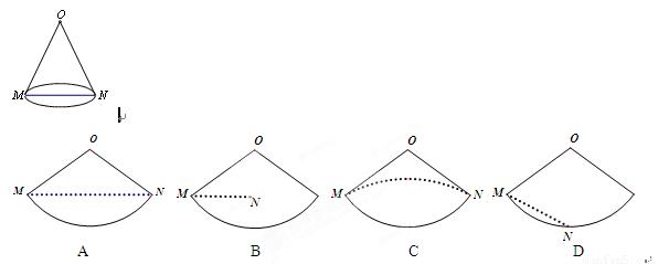 描述: (1)圆的定义 定义:在一个平面内,线段OA绕它固定的一个端点O旋转一周,另一个端点A所形成的图形叫做圆.固定的端点O叫做圆心,线段OA叫做半径.以O点为圆心的圆,记作O,读作圆O. 定义:圆可以看做是所有到定点O的距离等于定长r的点的集合. (2)与圆有关的概念 弦、直径、半径、弧、半圆、优弧、劣弧、等圆、等弧等. 连接圆上任意两点的线段叫弦,经过圆心的弦叫直径,圆上任意两点间的部分叫圆弧,简称弧,圆的任意一条直径的两个端点把圆分成两条弧,每条弧都叫做半圆,大于半圆的弧叫做优弧,小于