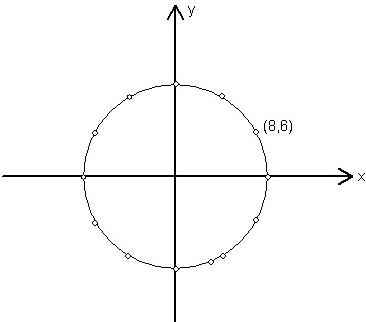 b=1(a,b为非零实数), ∴直线与x,y轴不平行,不经过原点, 任意两点连线