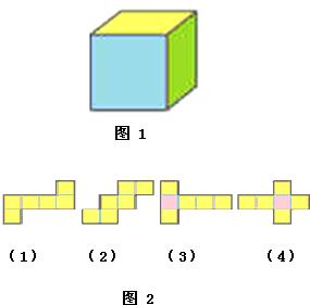 将一个正方体(图1)剪开可以展成一些不同的平面图形(图2).