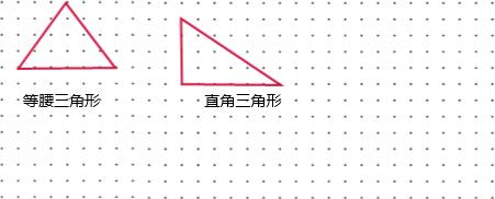 等腰三角形与等边三角形知识点