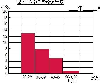 下面是某小学教师的年龄记录.37、23、26、2仁义小学南宁市图片