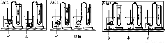 (1)当压强计的金属盒在空气中时,U形管两边的液面应当相平,而小明